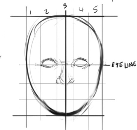 Where things actually go on a face | The Story Elves - Help with writing, editing, illustrating and designing your own stories